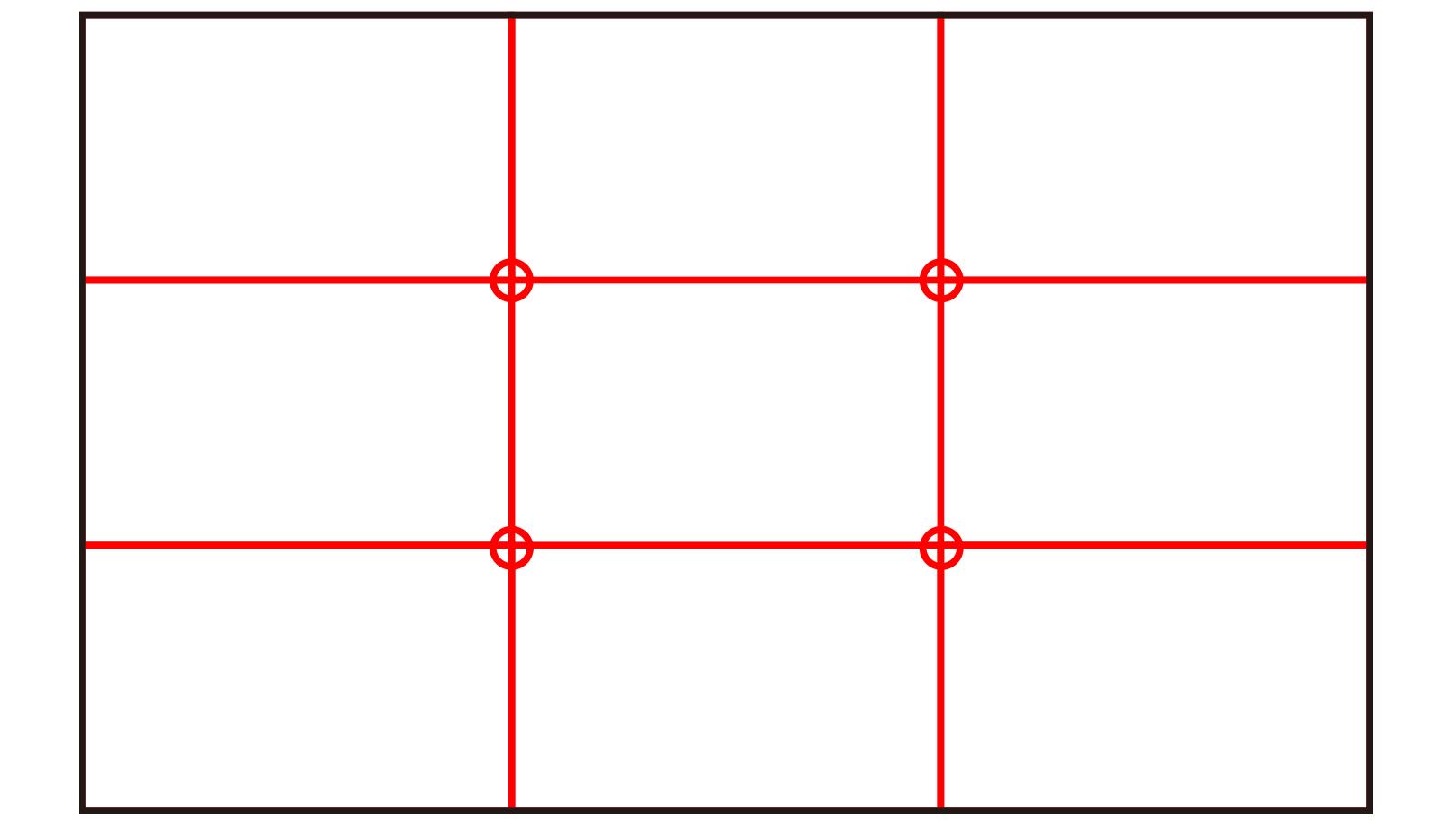 三分割交点構図